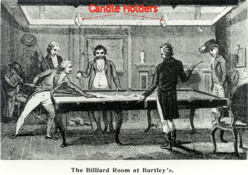 Bartley's Billiard Room