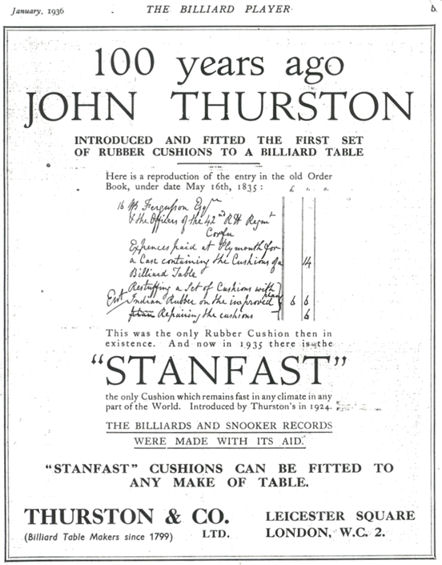 Thurston Advert Standfast Cushions