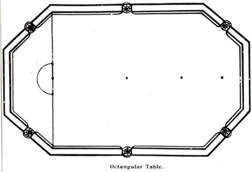 Thurston Octaganol Billiard table